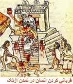 Aztec HumanSacrifice