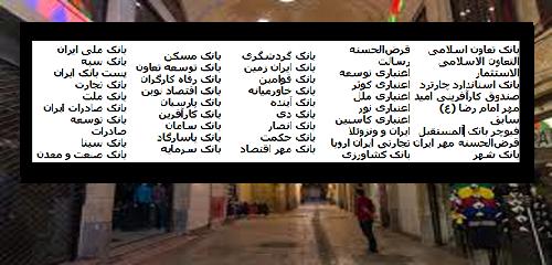 bazaar-e-tehran-banks