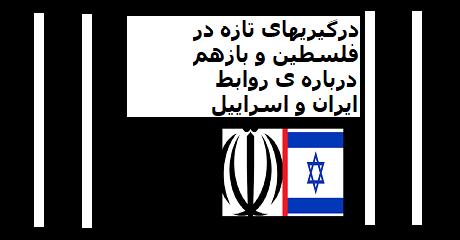 iran-israel-relations