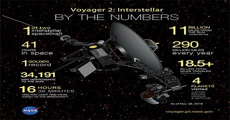 voyager2